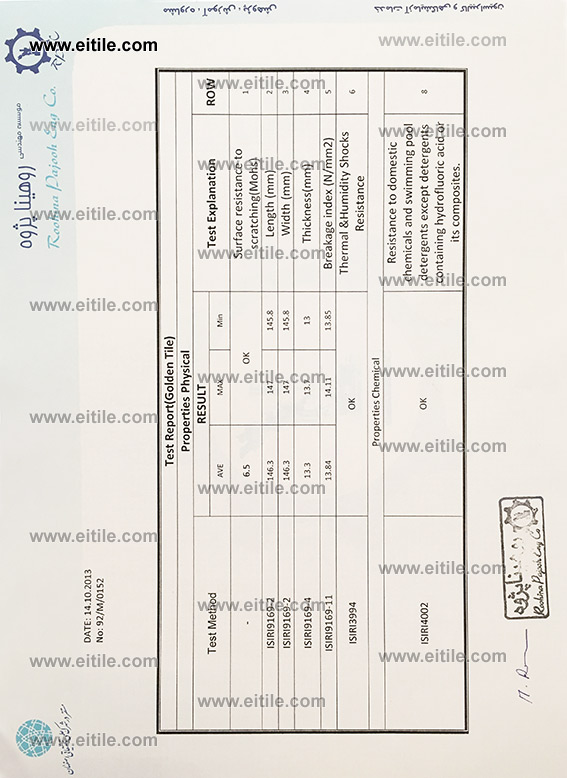 Tile Material / Glaze Report Diagram (Golden color ceramic tile)